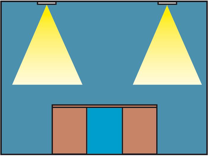 Direktbeleuchtung