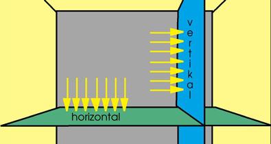 HorizontalVertikal
