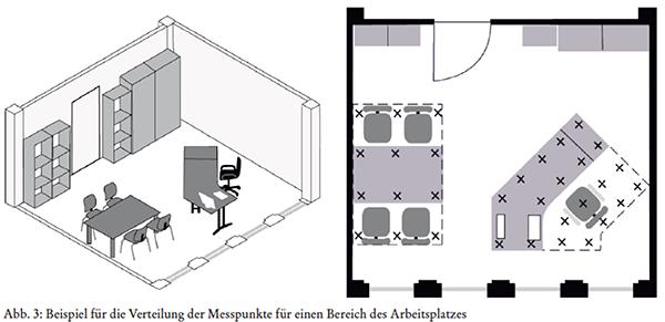 Messpunkte-ASR-A3.4